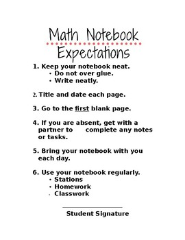 Math Interactive Notebook Expectations