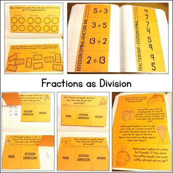 Math Interactive Notebook: Fractions as Division & Dividing with Unit Fractions