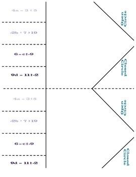 Math Interactive Notebook - Stick-N-Solve FOLDABLES Algebra - 7th Grade