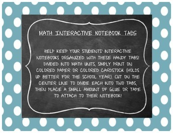 Math Interactive Notebook Tabs