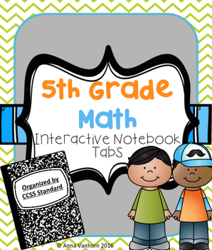 Math Interactive Notebook Tabs 5th Grade