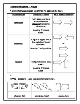 Math Interactive Notebook: Transformations