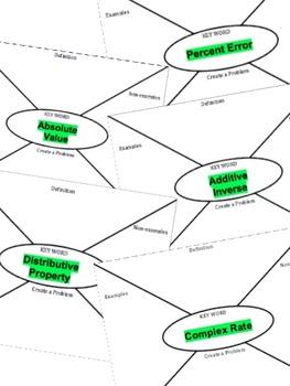 Math Interactive Notebook - Vocab Diagrams FOLDABLES 7th Grade