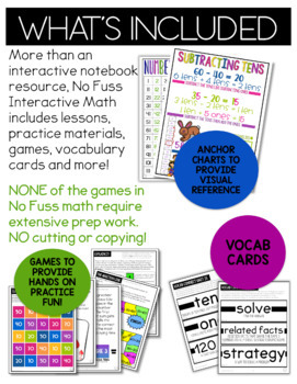 Math Interactive Notebook and MORE! 1st Grade Unit 15 - SUBTRACTING WITH TEN