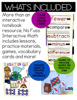 Math Interactive Notebook and MORE! 1st Grade Unit 5 Subtraction Strategies