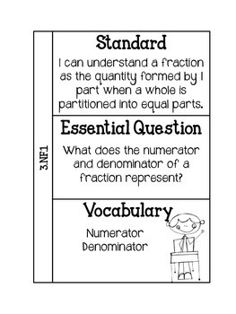 3rd Grade Math Interactive Notebook for Standards, Essential Questions, & Vocab