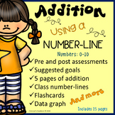 Math Intervention: Addition 0-10 with numberline