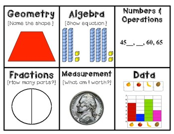Math Intervention Board #3