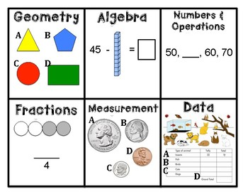 Math Intervention Board #1