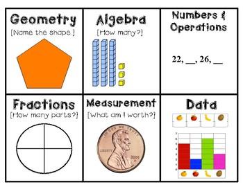 Math Intervention Board #2