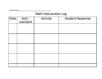 Math Intervention Log