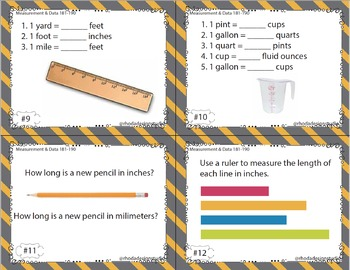 NWEA MAP Prep Measurement Math RIT Band 180-191 Interventions