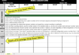 Math Intervention Teacher Common Core Weekly Lesson Plan Template K-5