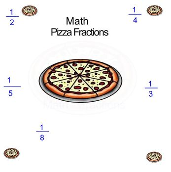 Math -Intro to fractions with pizza
