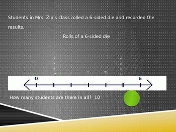 Math Investigations: Unit 2 Grade 4 DESCRIBING THE SHAPE OF THE DATA