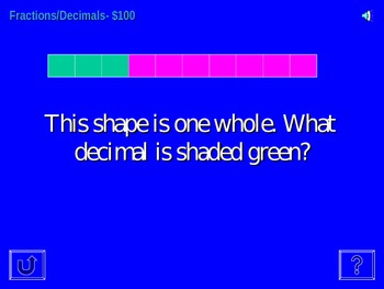 4th Grade Common Core End of Year Test Prep Math Jeopardy
