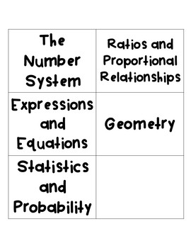 6th Grade Math Game Show Review Activity: End of Year Variety Set