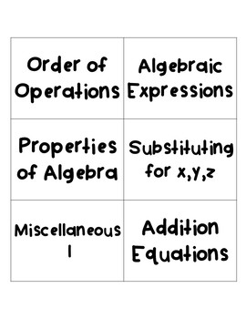 6th Grade Math Game Show Review Activity: Expressions and Equations