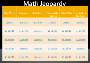 Math Jeopardy Game Part One