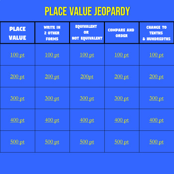 Math Jeopardy: Place Value, decimals, and fractions
