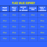 Place Value Math Jeopardy