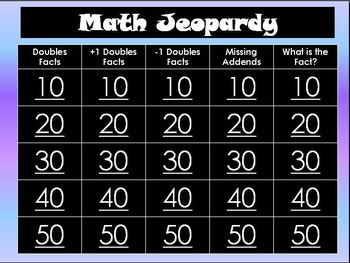 free math powerpoint presentations resources lesson plans