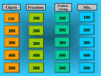 Math Jeopardy Review 3rd Grade