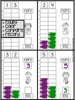 Math Journal {Comparing Numbers} Compatible with Math Expressions