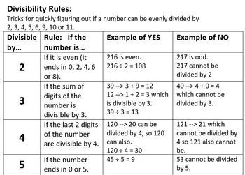 Math Journal:  Divisibility Rules