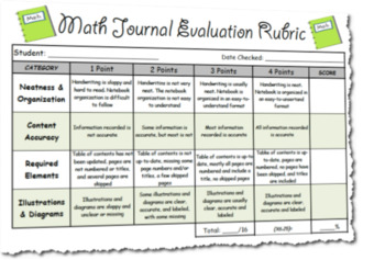 Math Journal Evaluation Rubric