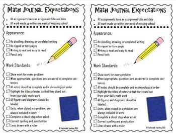 Math Journal Expectations and Group Roles