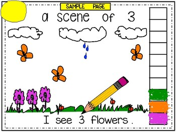 Math Journal {Expressing Scenes} Compatible with Math Expressions