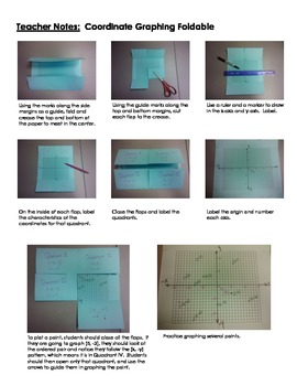 Math Journal Foldable Graphing on 4 quadrants