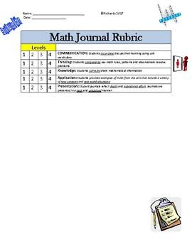 Math Journal Graphic Organizer & Rubric