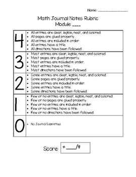Math Journal Notes Rubric