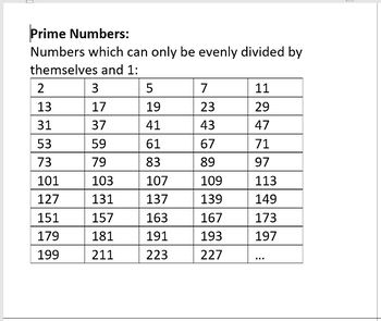 Math Journal:  Prime Number List