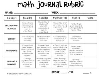 Math Journal Rubric
