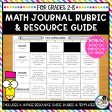 Math Journal Template and Resource Guide