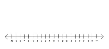 Math Journal helpers for integers