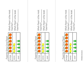 Math Journals:  Data & Graphing