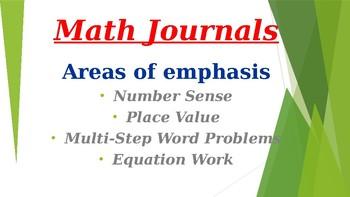 Math Journals Word Problems Equations Fact Fluency