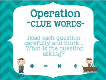 Math KEY WORDS for addition/subtraction/mult/division CAMPING THEMED POSTERS