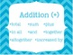 Math Operation Clue Words- for addition/subtraction/mult/d