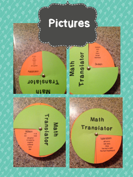 Math Key Term Translator