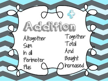Math Key Word Anchor Charts for all Operations