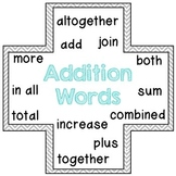 Math Key Word Posters: Addition and Subtraction