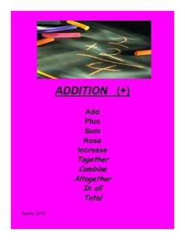 Math Key Word Posters-Grades 1-2