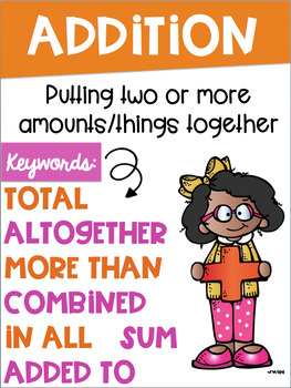 Math Key Word Posters with a Colorful Kids Theme
