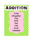 Math Key Word Posters