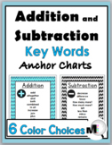 Math Key Words - Addition & Subtraction Charts - Chevron Classroom Decor